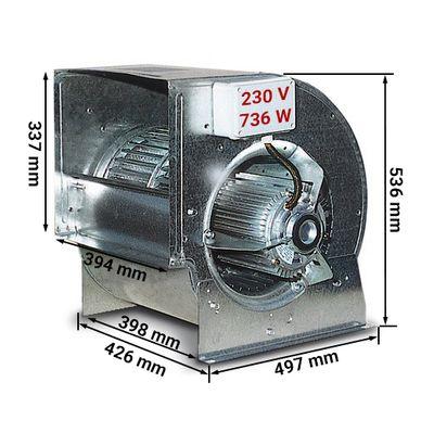 Radialventilator 4500 m³ pro Std. - für Airboxen